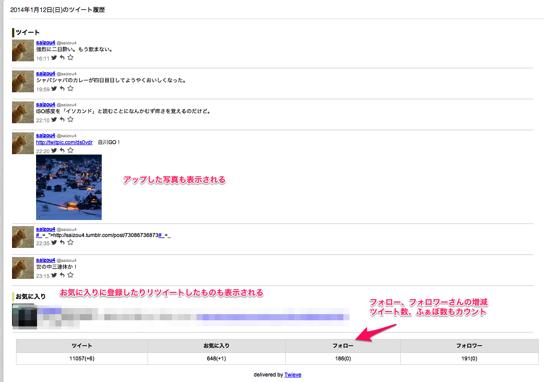 取得したツイエバのログのEvernoteの画面