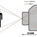 fullsaize-aps-chikaku.jpg
