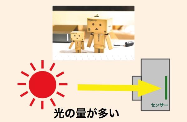 センサーに光を取り入れる多い