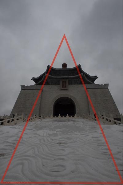 三角構図 台湾