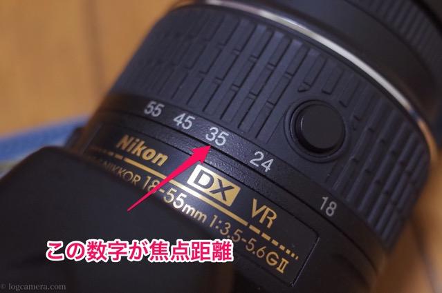レンズの焦点距離