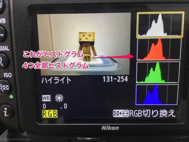 カメラ ヒストグラム