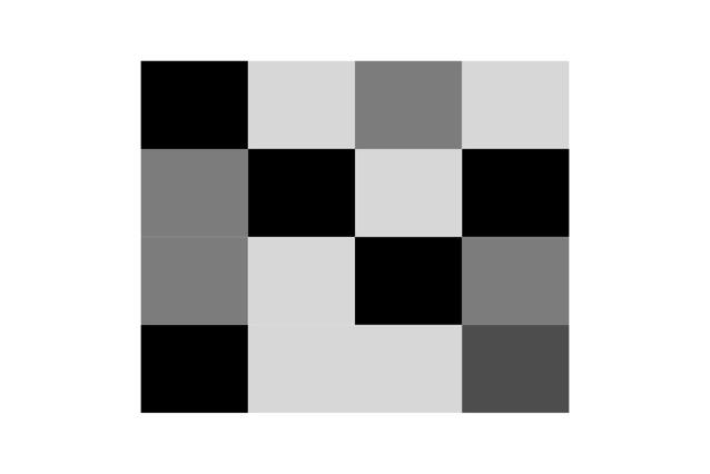 度数分布 ヒストグラム 例