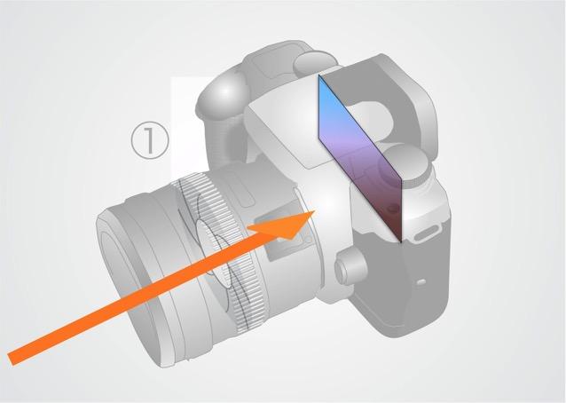zu-sensor-shoya