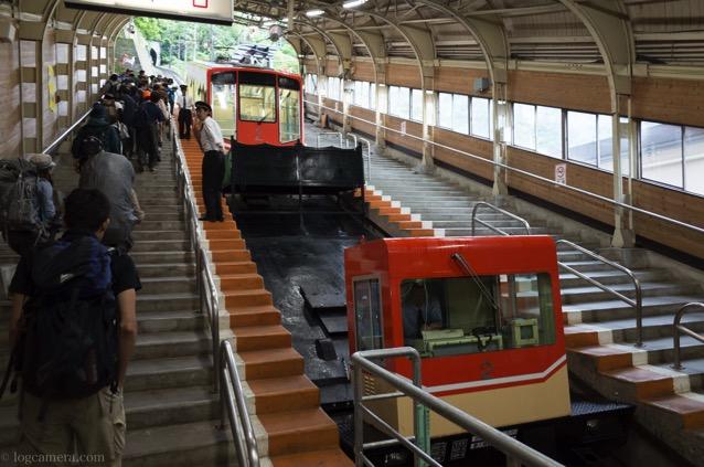 ケーブルカー 立山駅