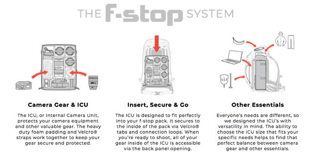 f-stop ICU