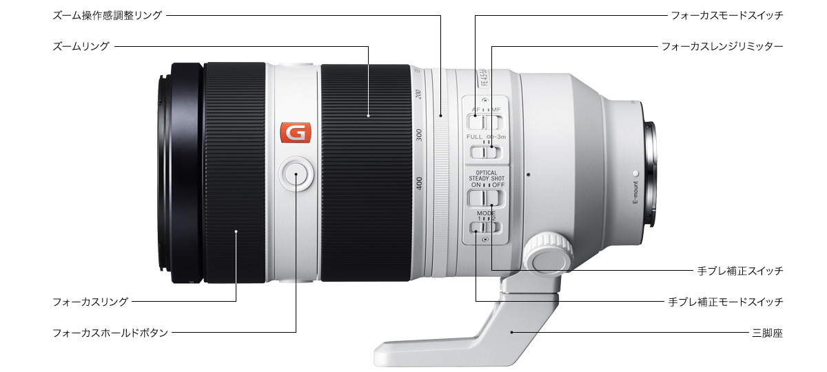 FE 100-400mm F4.5-5.6 GM OSS スイッチ類
