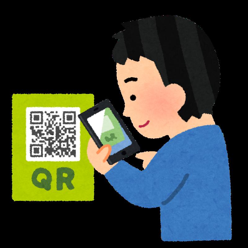 Smartphone qr code man