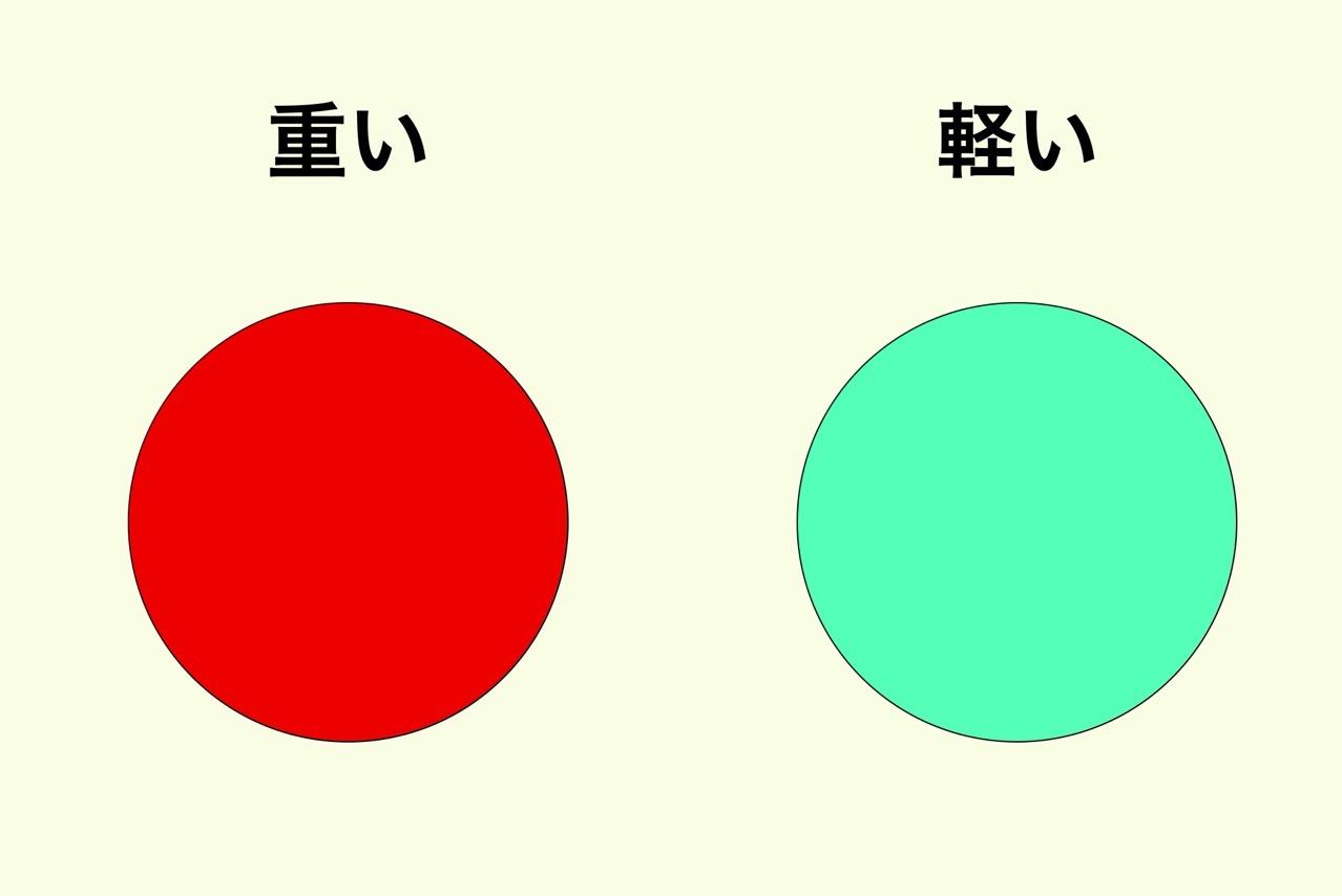 ビジュアルウェイト色の種類