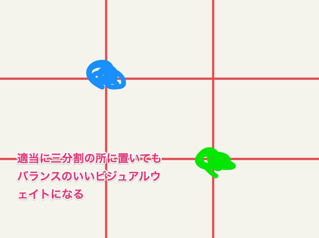 三分割構図ビジュアルウェイト