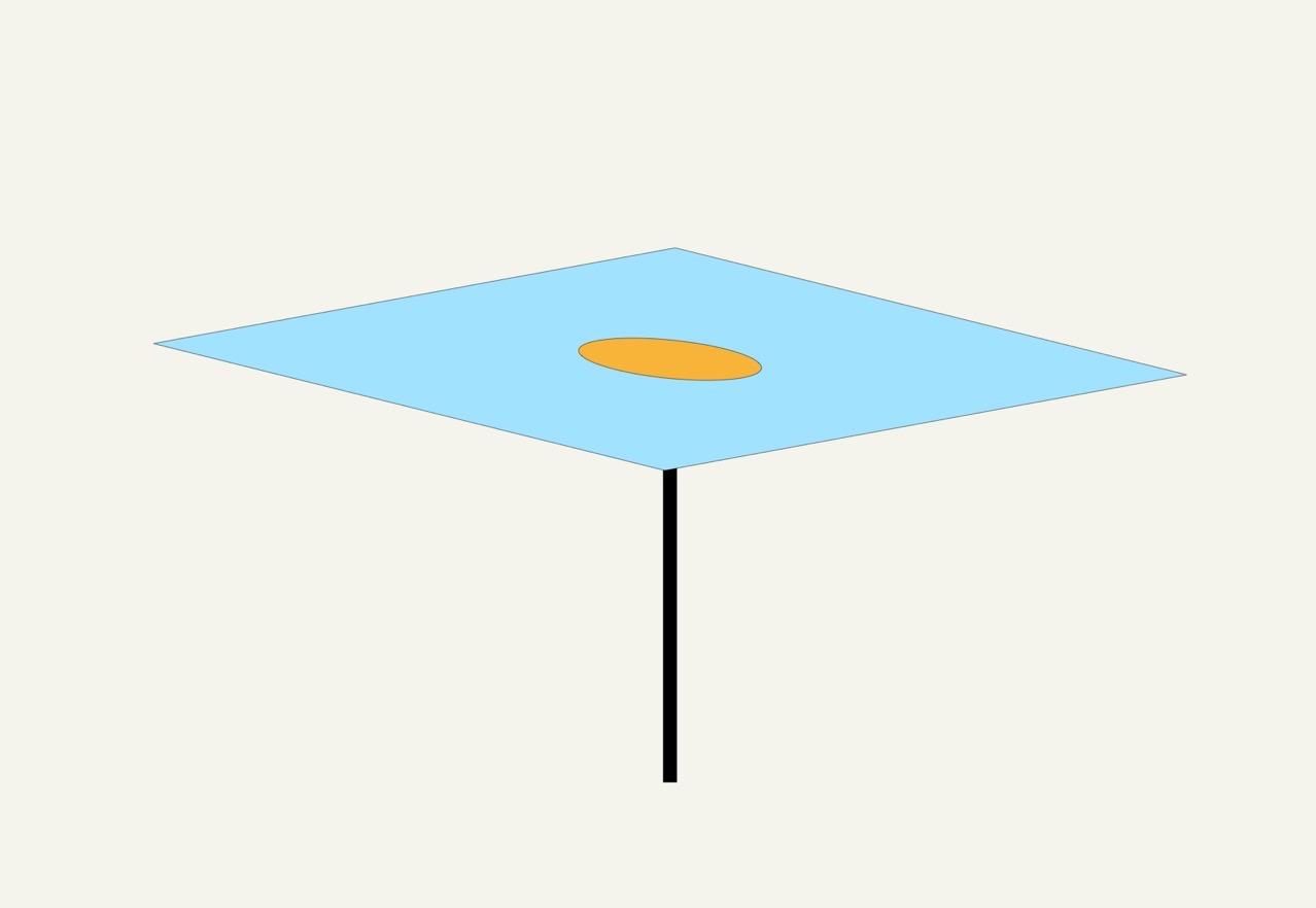 日の丸構図ビジュアルウェイト