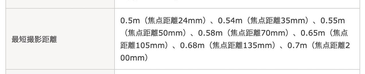 NIKKOR Z 24 200mm f 4 6 3 VR 主な仕様 NIKKORレンズ ニコンイメージング