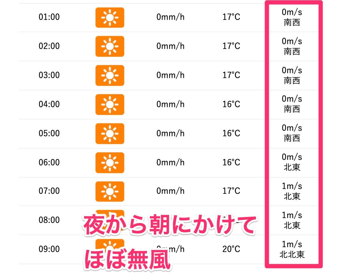 天気予報風