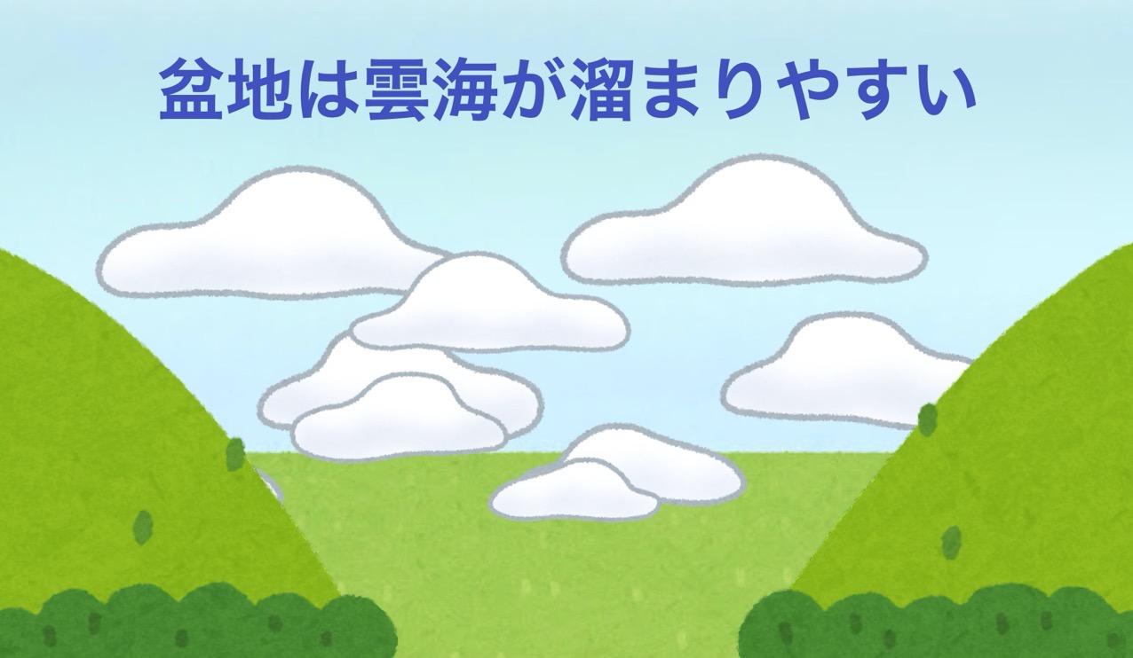盆地と雲海