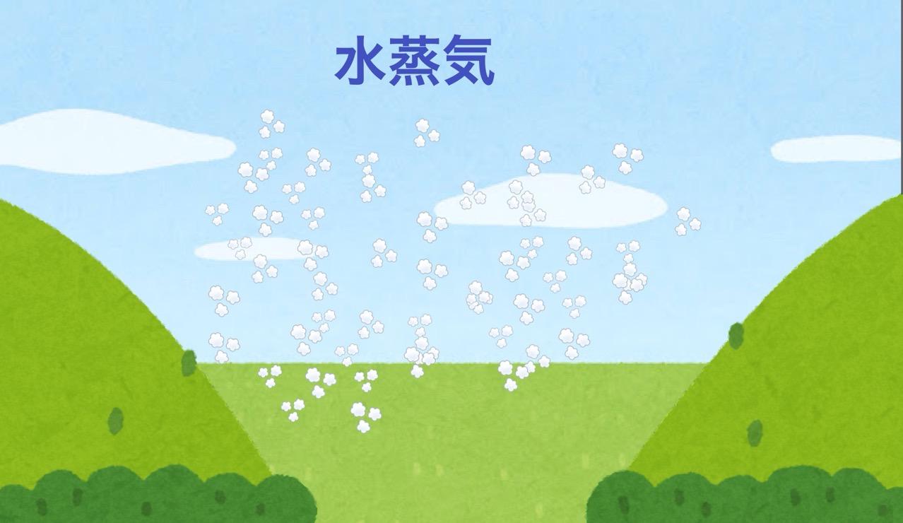 空気中の水蒸気